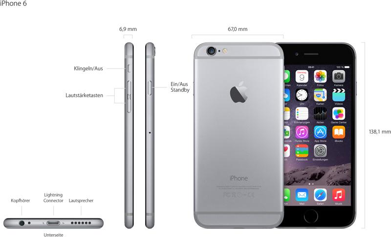 Iphone S Handyvertrag
